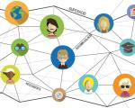 Treball en xarxa per a una educació personalitzada